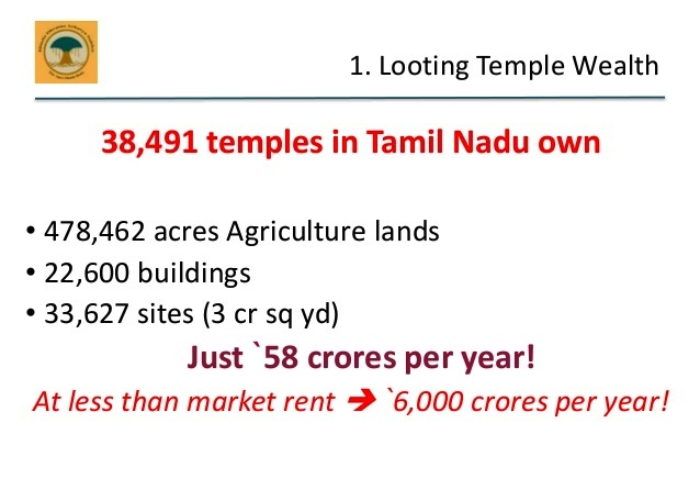 protect hindu temples from govt control 3 638